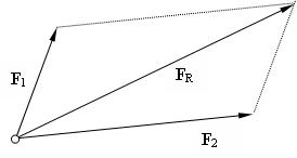 Grundlagen statik for Statik lernen grundlagen
